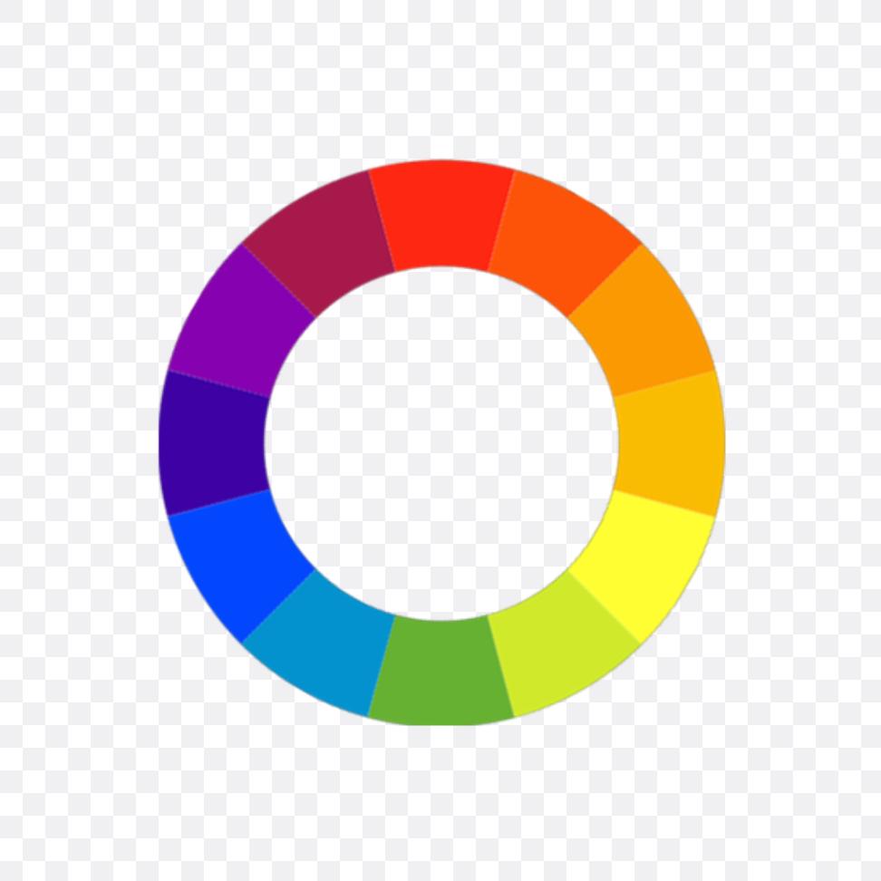 color wheels